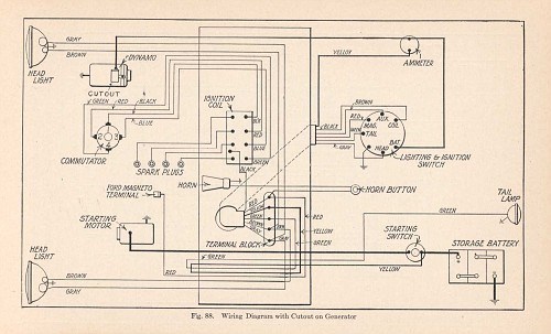 Photo  Engine Wiring Diagram Ford Model T